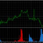 Индикатор для поиска разворота тренда Vertex