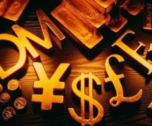 Индикаторы силы валюты