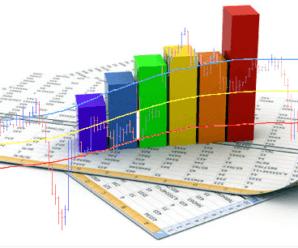 Набор индикаторов ТМА — Описание и методы торговли