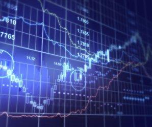 Индикаторы Price Action — автоматический поиск паттернов