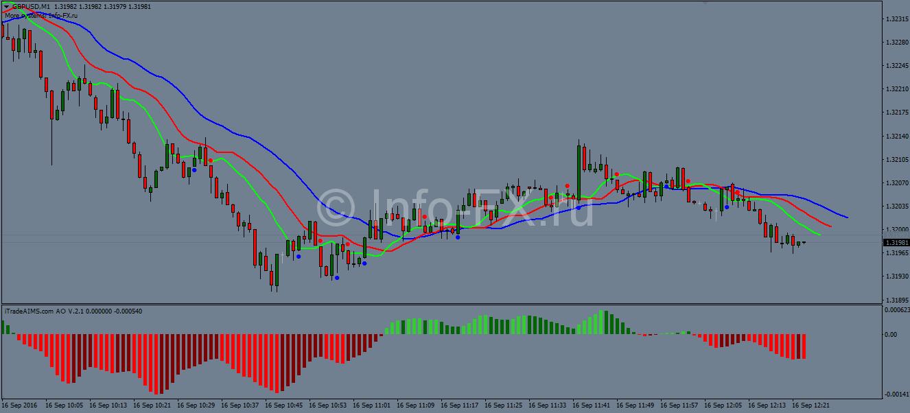 Торговой стратегии ddfx forex trading system manual trading system forex