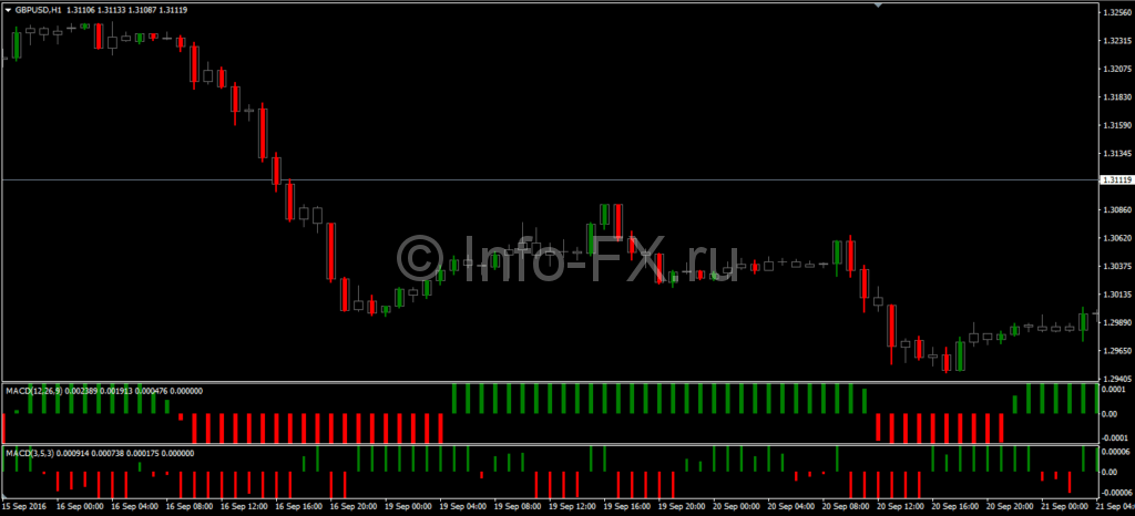 Forex Pip Pirate