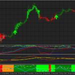 Универсальная динамическая торговая система Dynamic Sync Trading System
