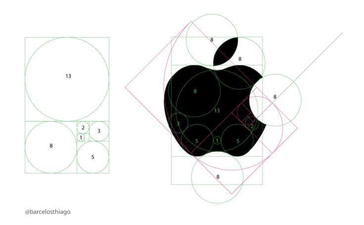 Фибоначчи наложенный на логотип Apple