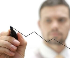 Описание и торговля на основе Скользящих Средних (Moving Average)