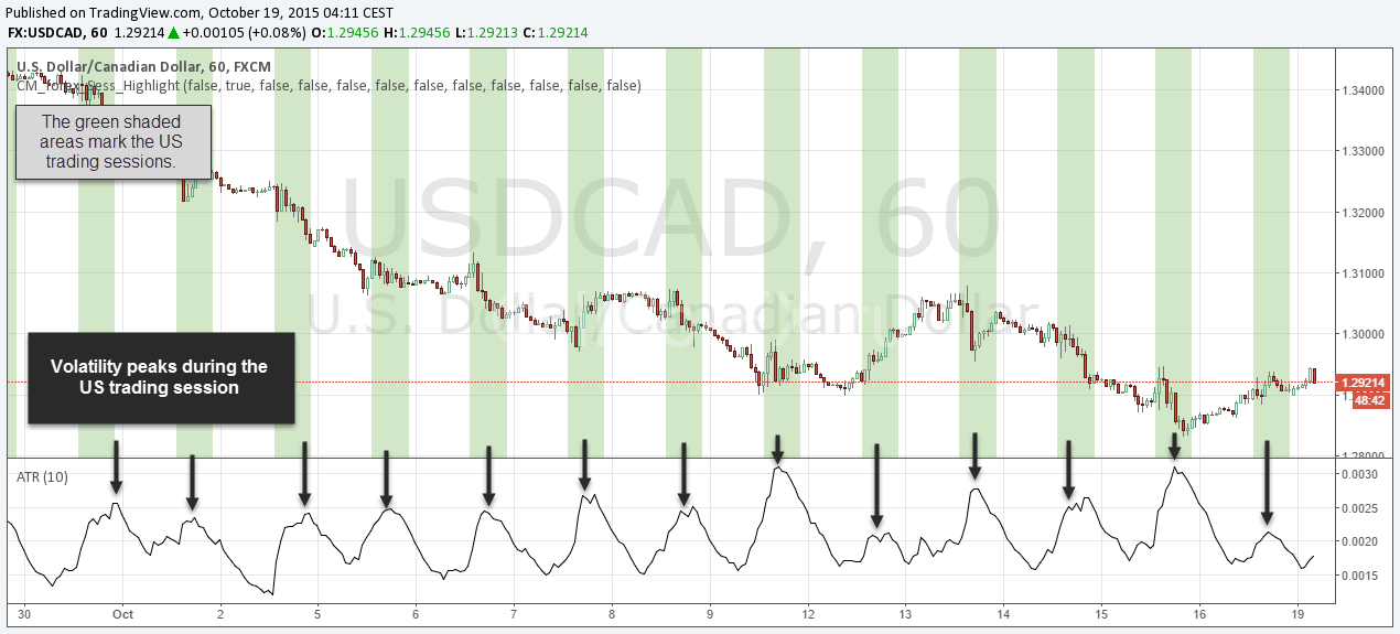 fx_volatility3_session-us