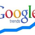 Торговля Акциями с анализом Google Trends