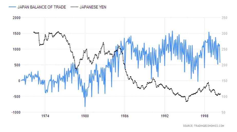 01-Japan-US-deficit.png