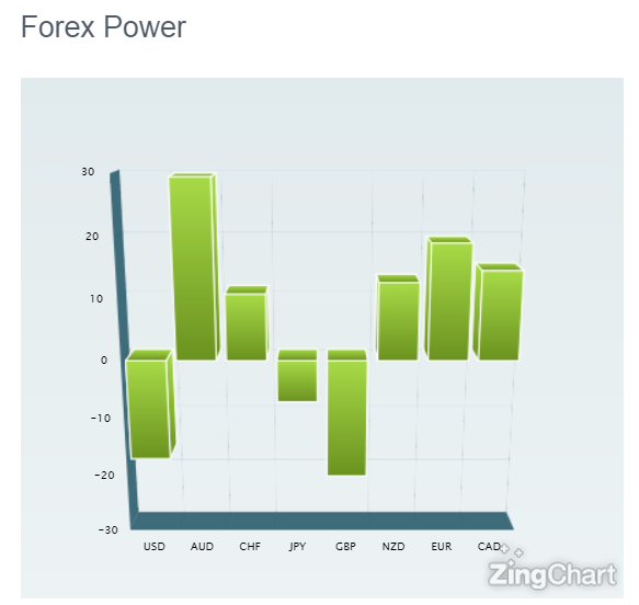 Forex-Power-1