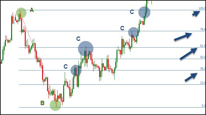 Fibonacci_Trading4_2