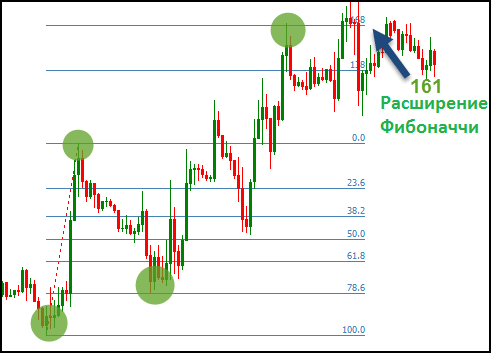 Fibonacci_Trading8