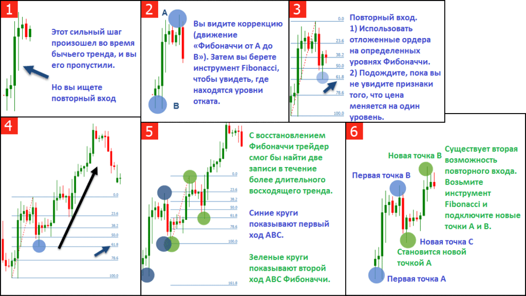 Sequence_Fibonacci