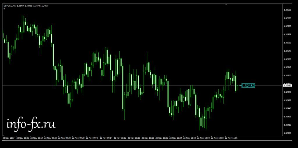 Padadox Market Price