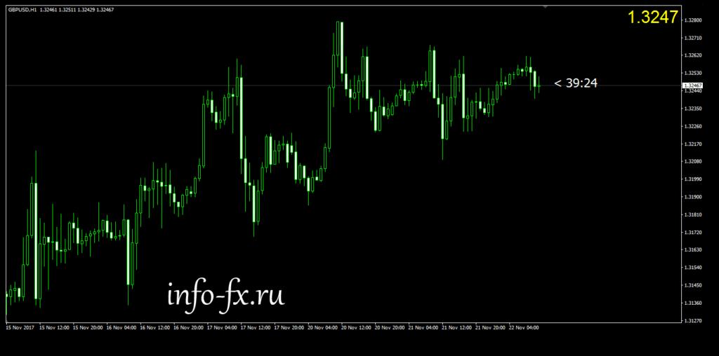 EZ Market Price