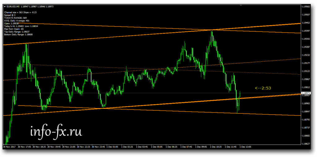 SF_TREND_LINES