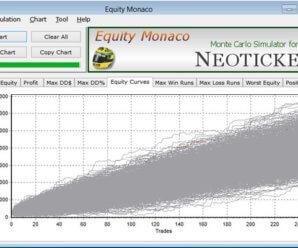 Анализ Монте-Карло для торговых систем