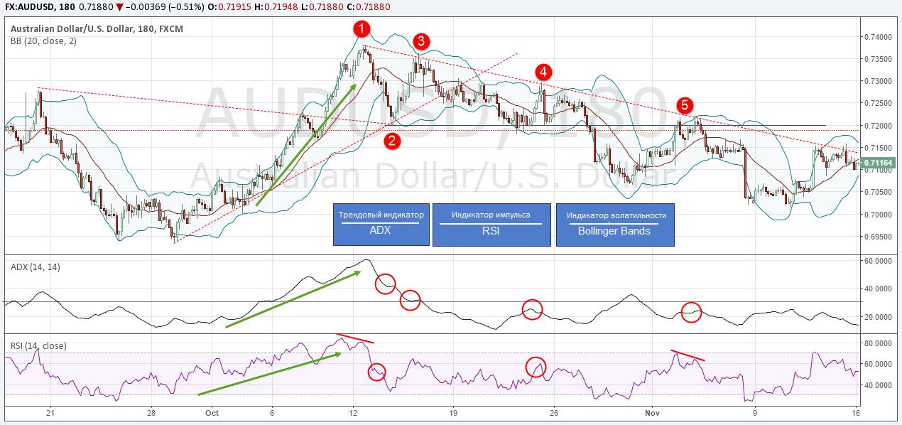 trend_momentum_2