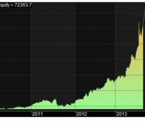 Что такое проскальзывание на фондовом рынке?