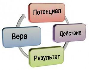 cycle1-300x235