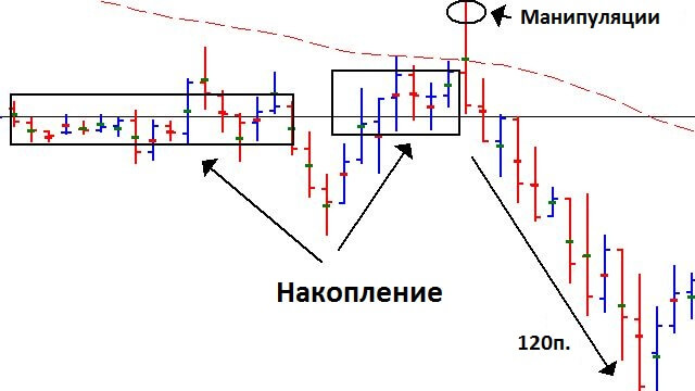 strategy5